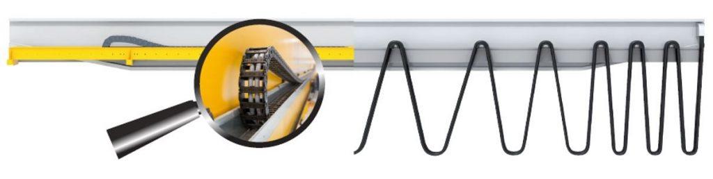suwnice - e-prowadnik vs firanka kablowa